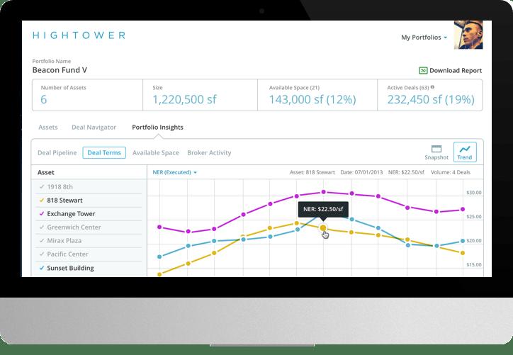 Hightower platform interface.