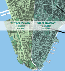Click to Enlarge: East of Broadway has more inventory than West of the thoroughfare. (CBRE)