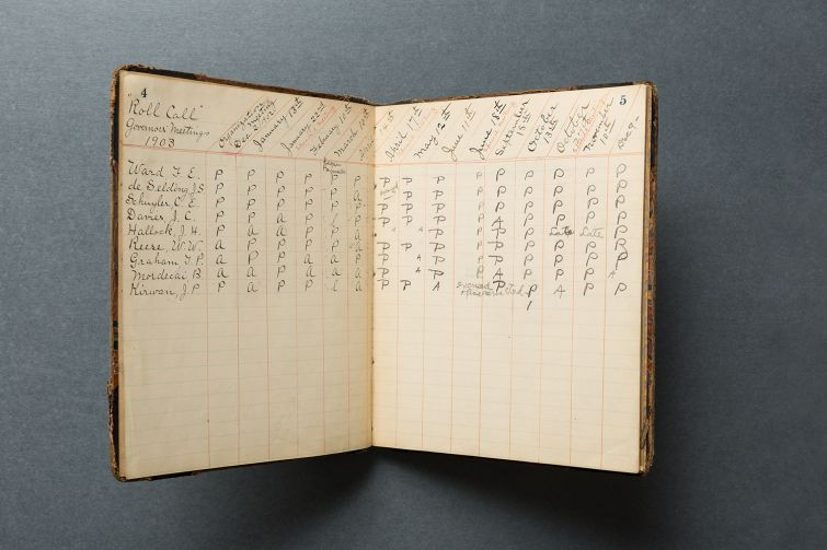 The attendance record from the 1903 Governor's Meetings.