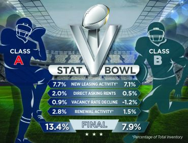 Stat of the Week Super Bowl