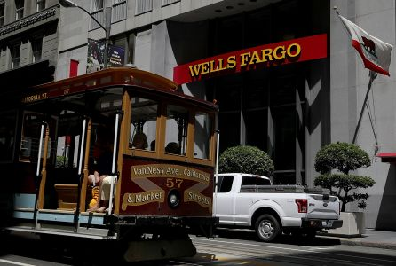 A cable car passes a Wells Fargo Bank branch office in San Francisco.