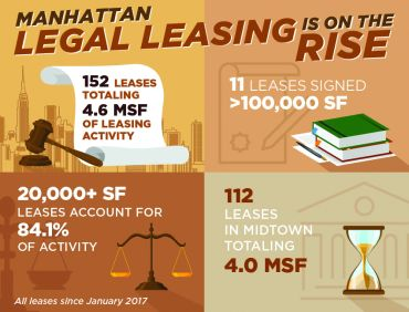 Law firms on the rise!